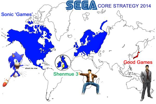 Sega Strategy