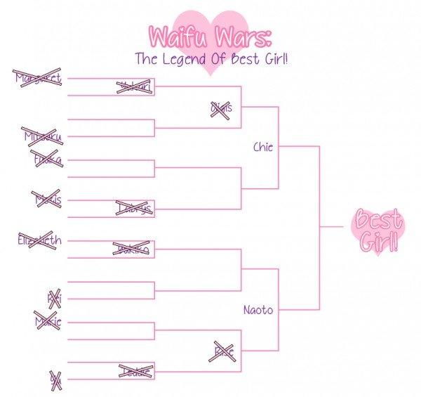 waifu-wars-grid-final