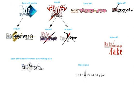 fate-guide-map