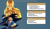 The Legend of Zelda: Breath of the Wild DLC Announced